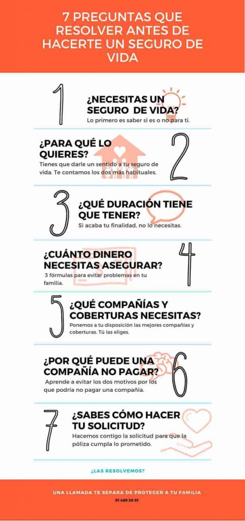 Infografía 7 Preguntas seguros de vida